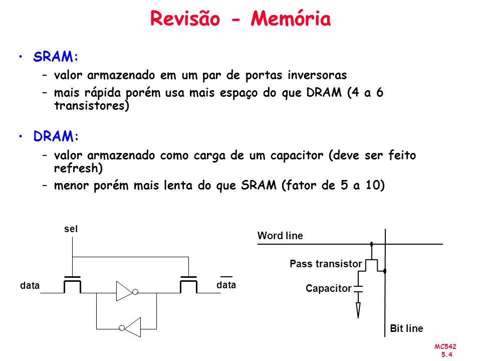 Revisão - Memória SRAM: DRAM: