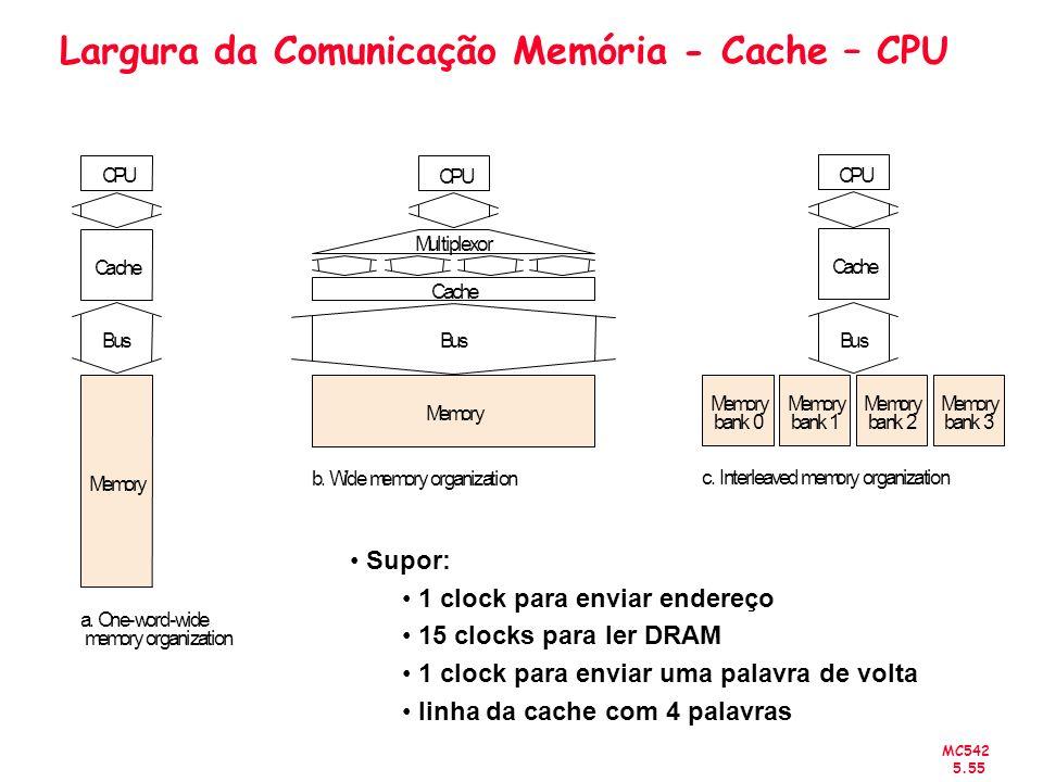 Largura da Comunicação Memória - Cache – CPU