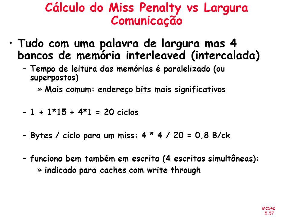 Cálculo do Miss Penalty vs Largura Comunicação