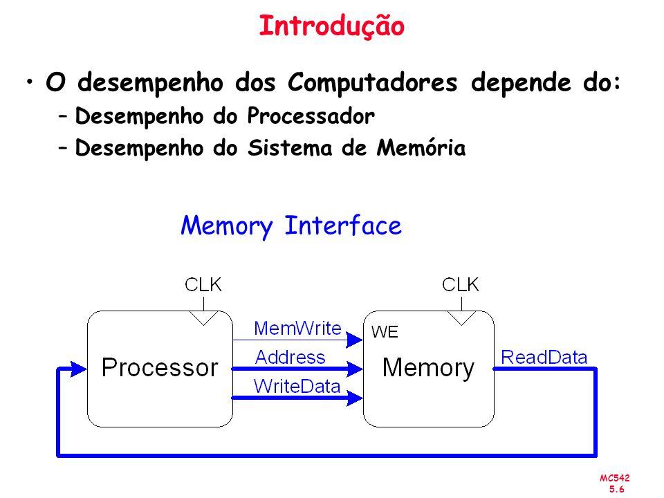 Introdução O desempenho dos Computadores depende do: Memory Interface