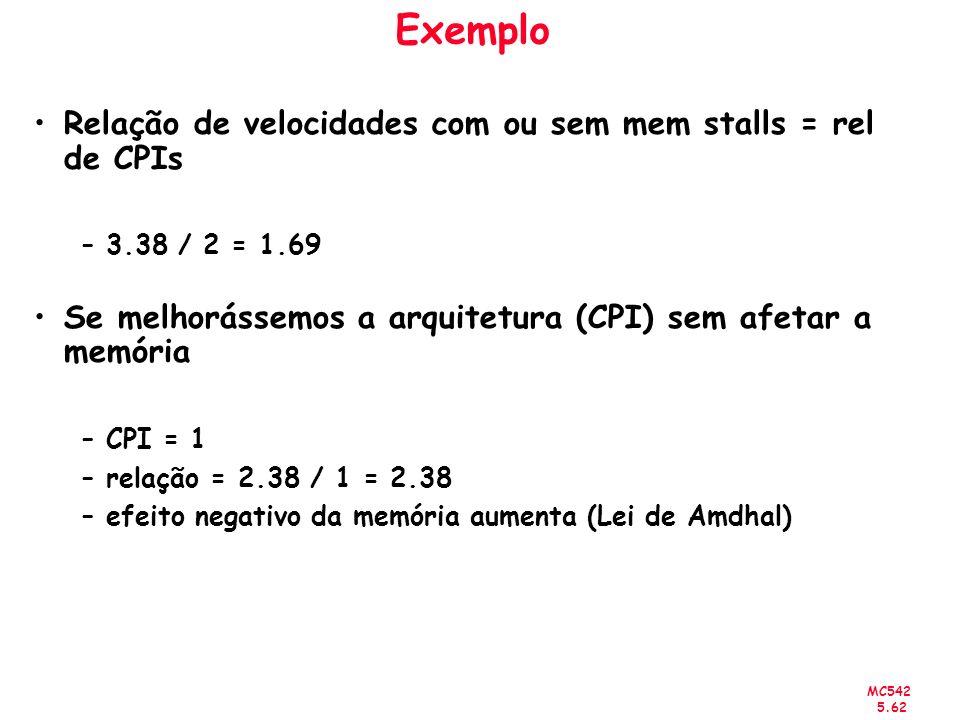 Exemplo Relação de velocidades com ou sem mem stalls = rel de CPIs
