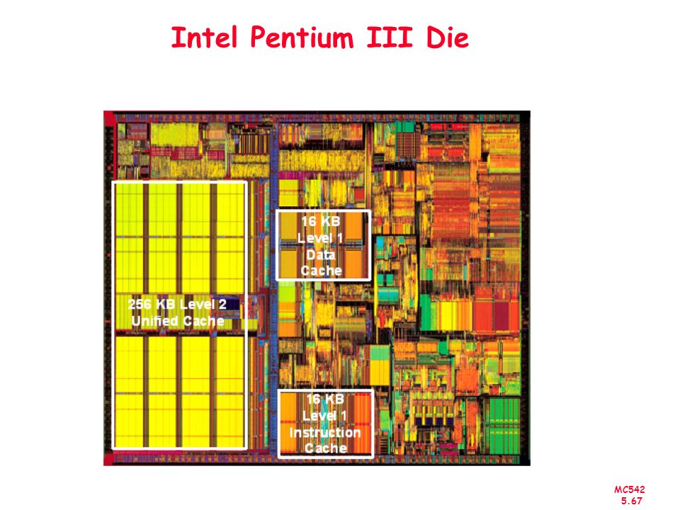 Intel Pentium III Die