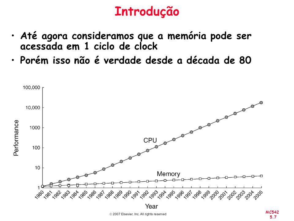 Introdução Até agora consideramos que a memória pode ser acessada em 1 ciclo de clock.