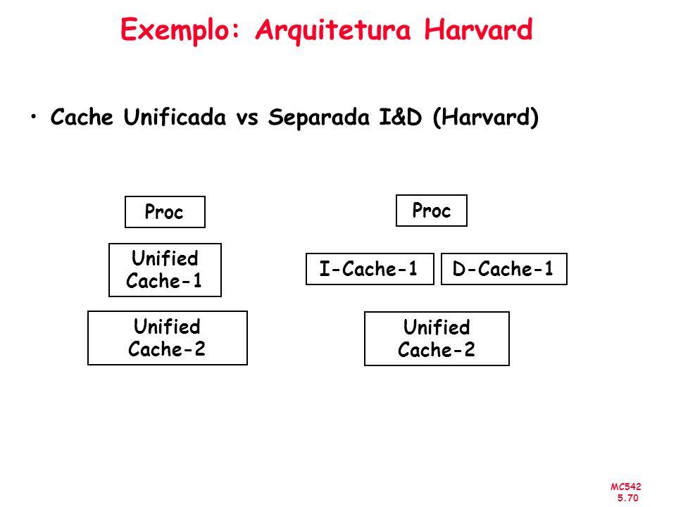 Exemplo: Arquitetura Harvard