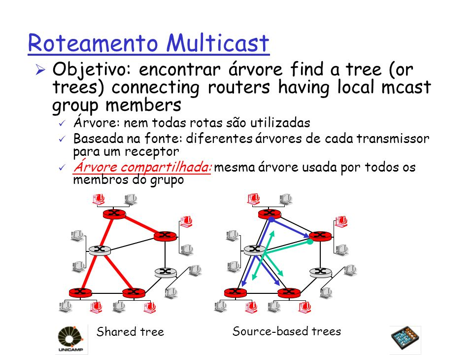Roteamento Multicast Objetivo: encontrar árvore find a tree (or trees) connecting routers having local mcast group members.
