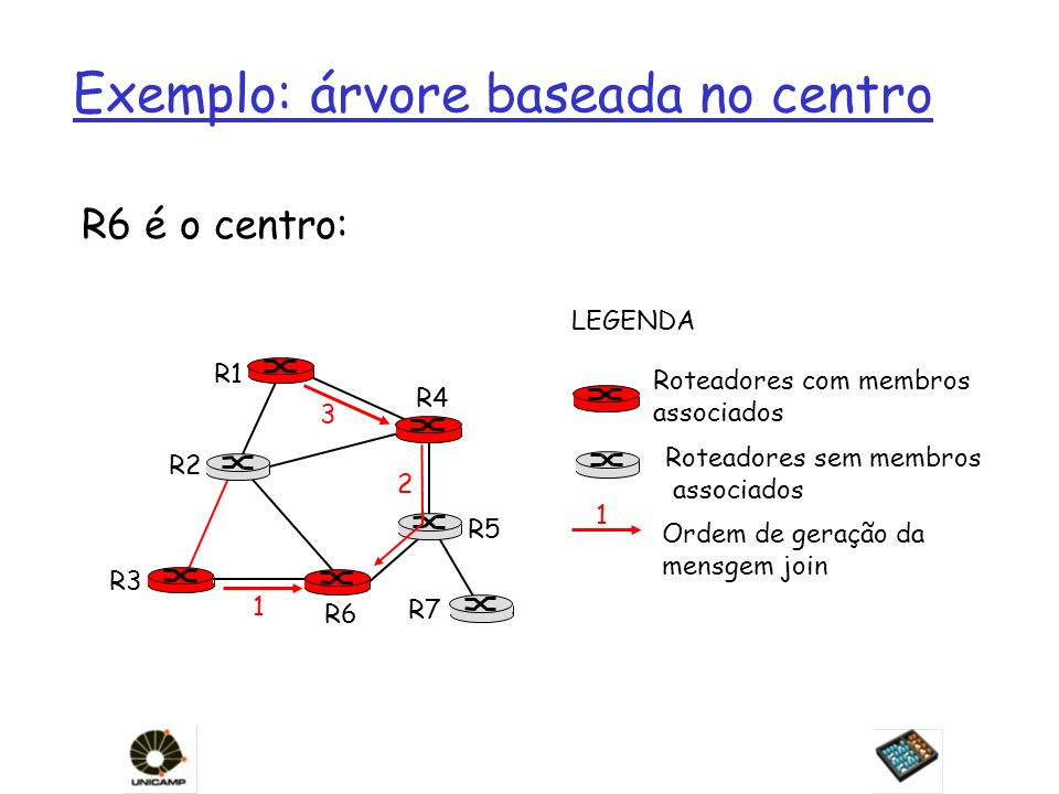 Exemplo: árvore baseada no centro