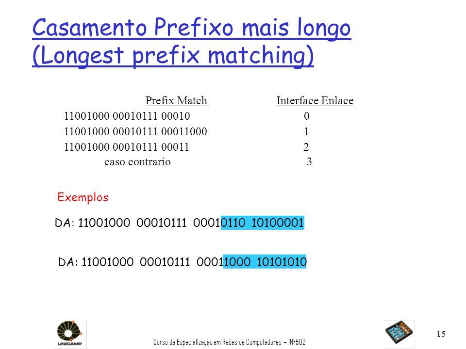 Casamento Prefixo mais longo (Longest prefix matching)