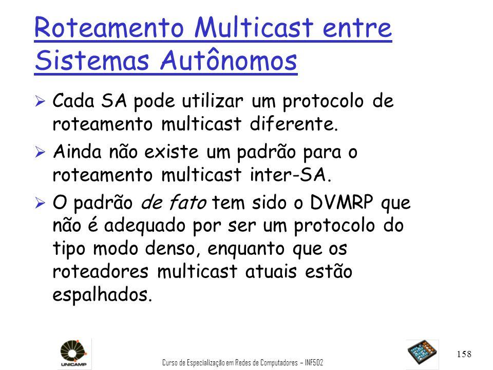 Roteamento Multicast entre Sistemas Autônomos