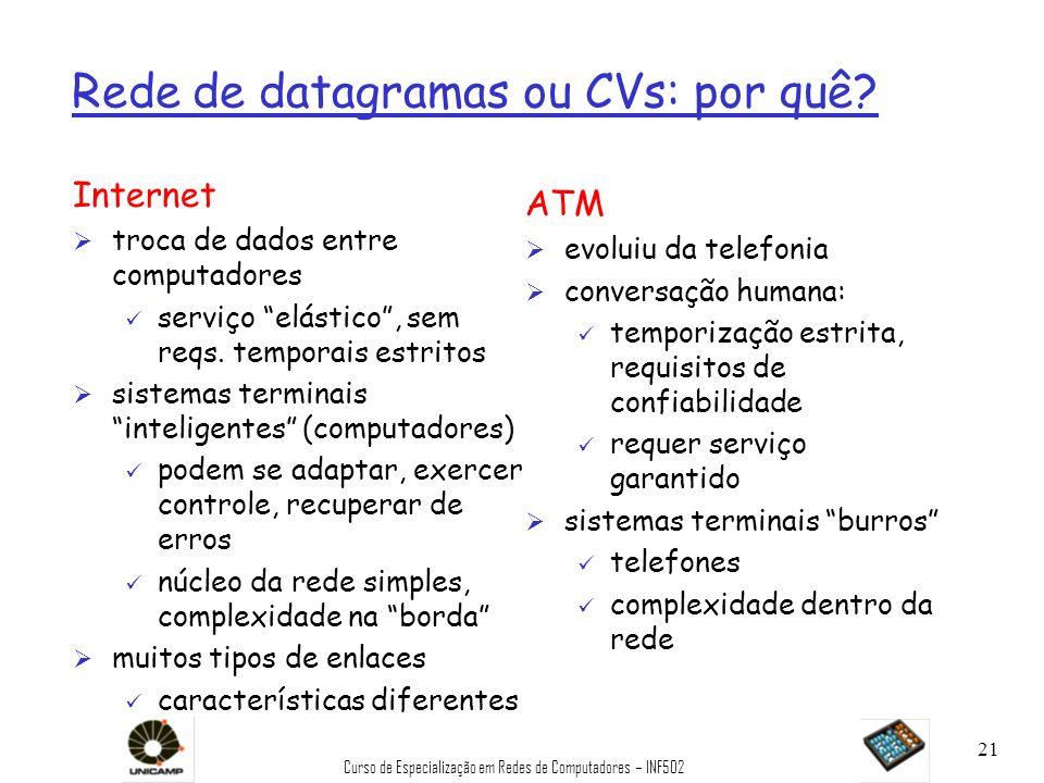 Rede de datagramas ou CVs: por quê