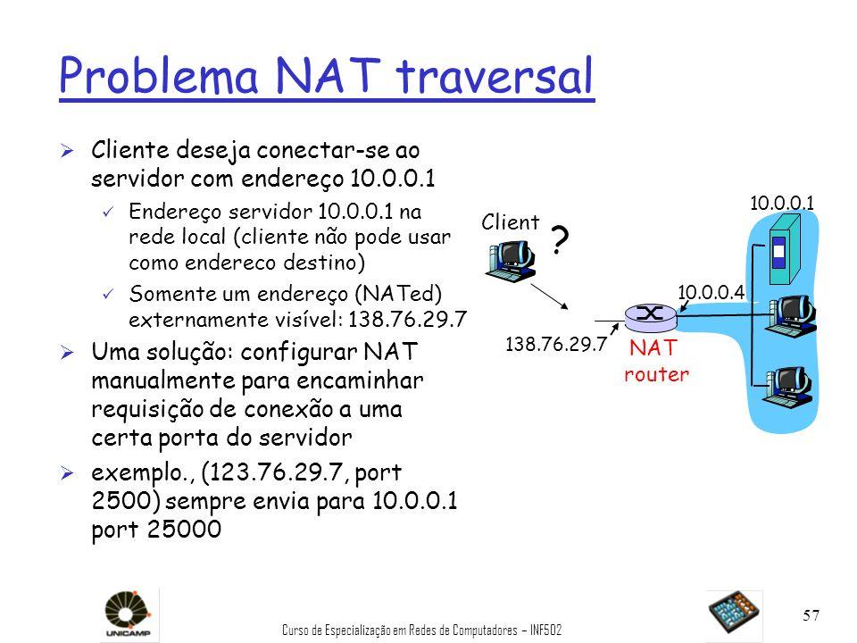 Problema NAT traversal