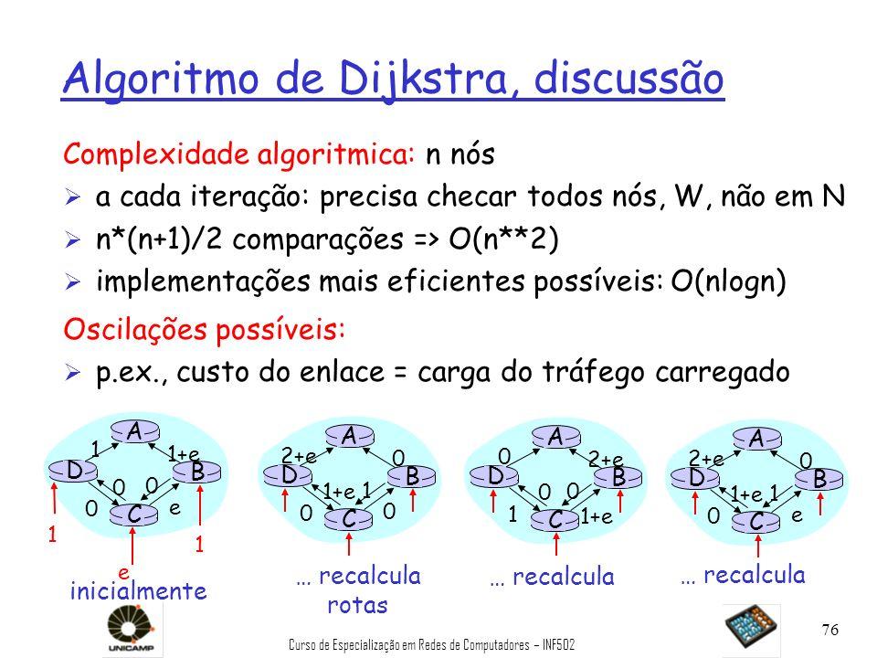 Algoritmo de Dijkstra, discussão