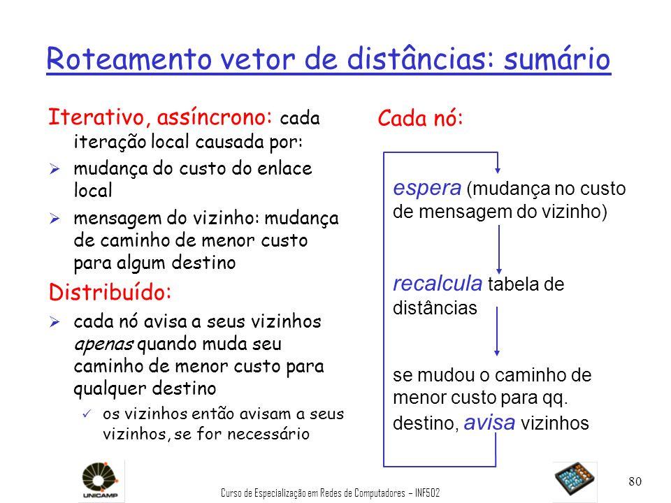 Roteamento vetor de distâncias: sumário