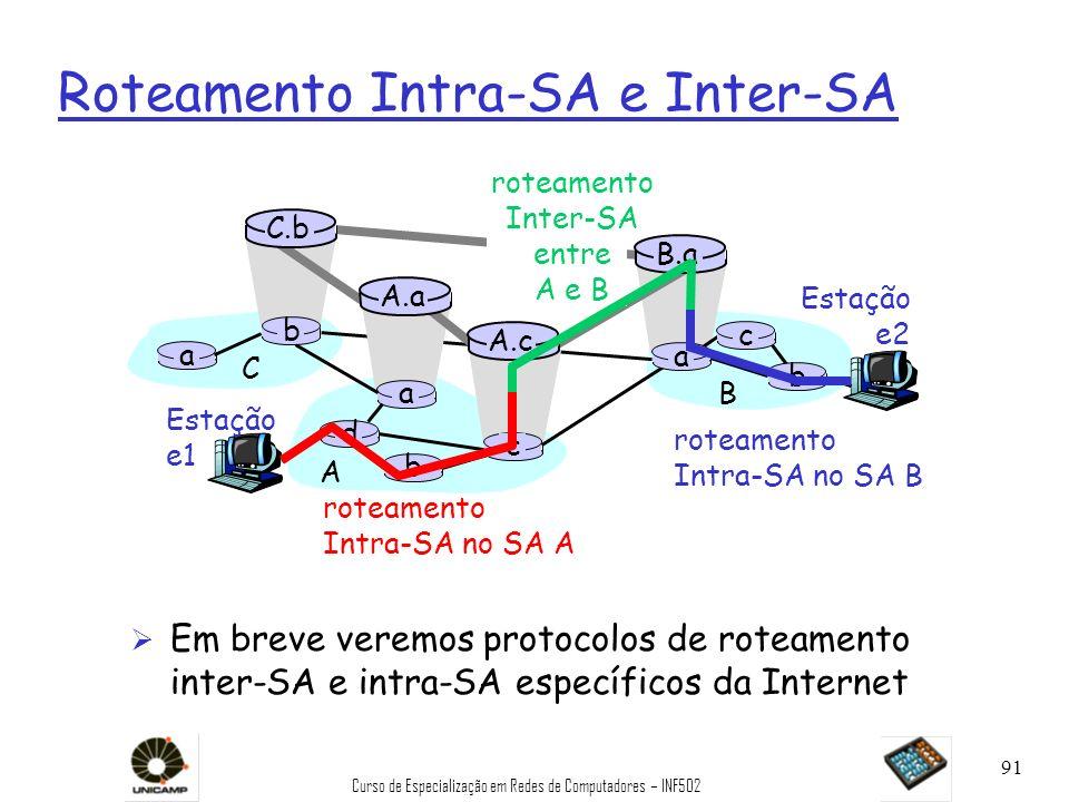 Roteamento Intra-SA e Inter-SA