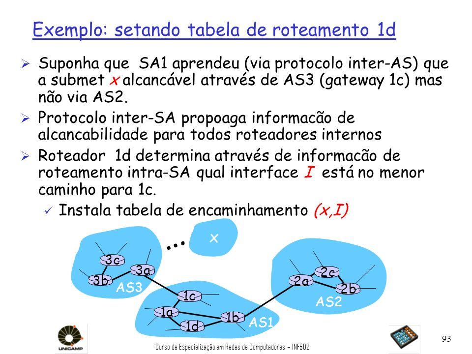 Exemplo: setando tabela de roteamento 1d