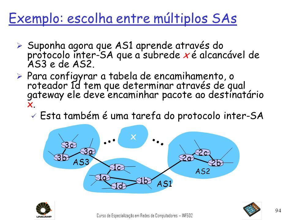 Exemplo: escolha entre múltiplos SAs
