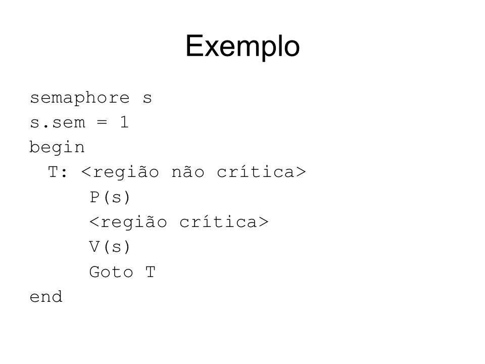 Exemplo semaphore s s.sem = 1 begin T: <região não crítica> P(s)