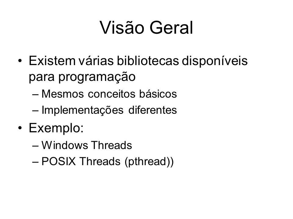 Visão Geral Existem várias bibliotecas disponíveis para programação