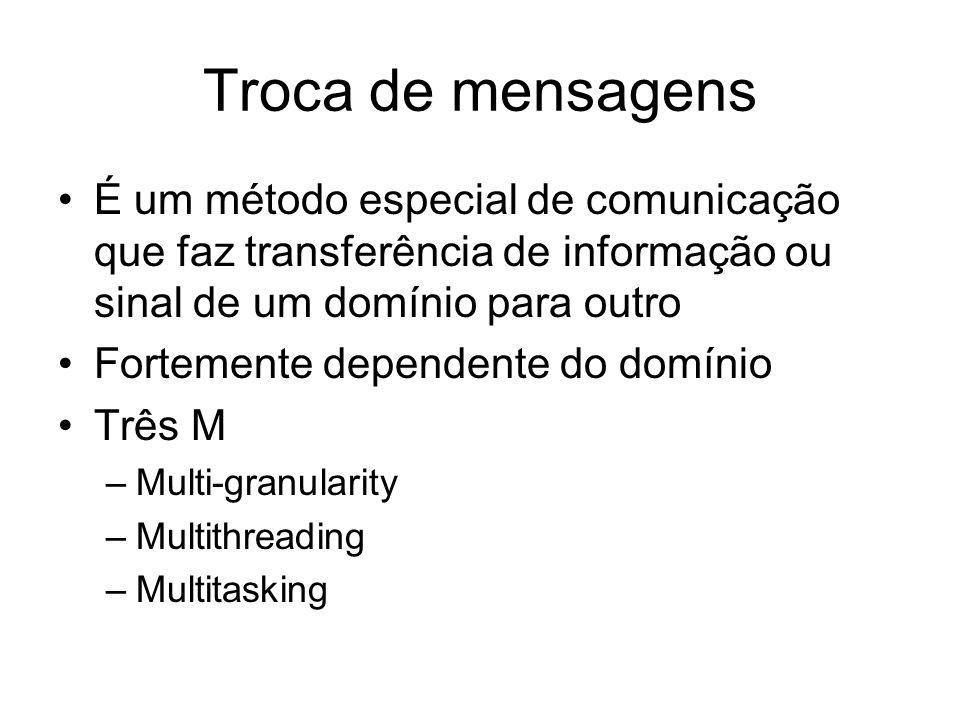 Troca de mensagens É um método especial de comunicação que faz transferência de informação ou sinal de um domínio para outro.