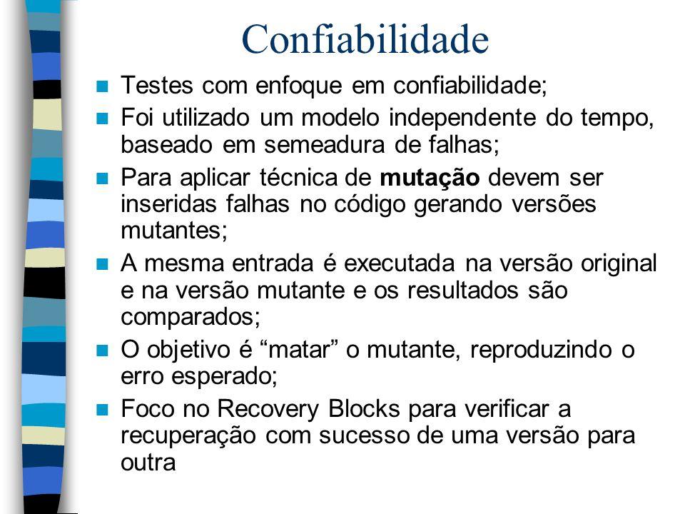 Confiabilidade Testes com enfoque em confiabilidade;