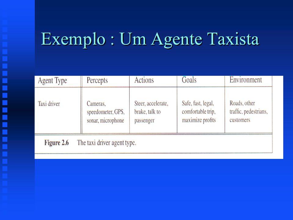 Exemplo : Um Agente Taxista