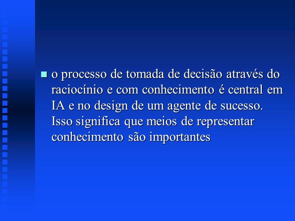 o processo de tomada de decisão através do raciocínio e com conhecimento é central em IA e no design de um agente de sucesso.