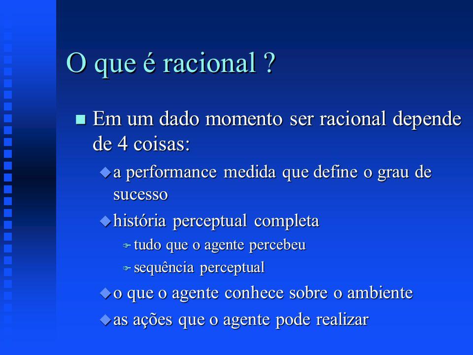 O que é racional Em um dado momento ser racional depende de 4 coisas: a performance medida que define o grau de sucesso.
