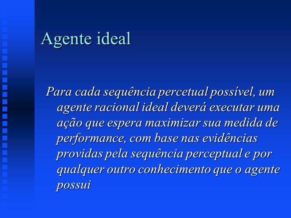 Agente ideal