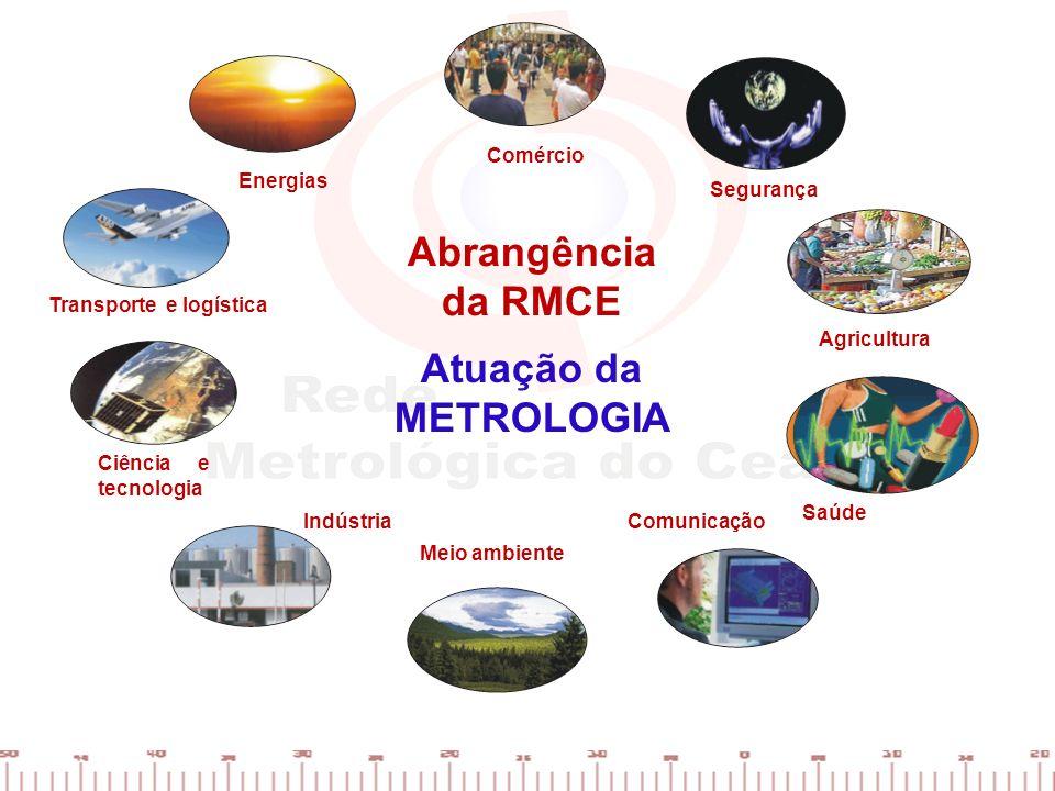 Abrangência da RMCE Atuação da METROLOGIA