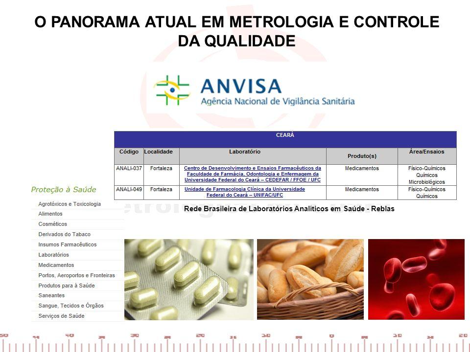 O PANORAMA ATUAL EM METROLOGIA E CONTROLE DA QUALIDADE