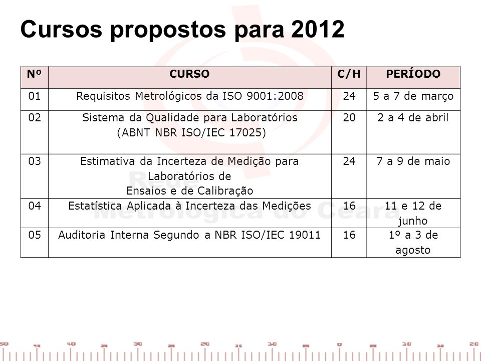 Cursos propostos para 2012 Nº CURSO C/H PERÍODO 01
