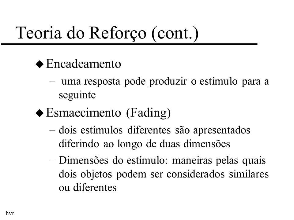 Teoria do Reforço (cont.)