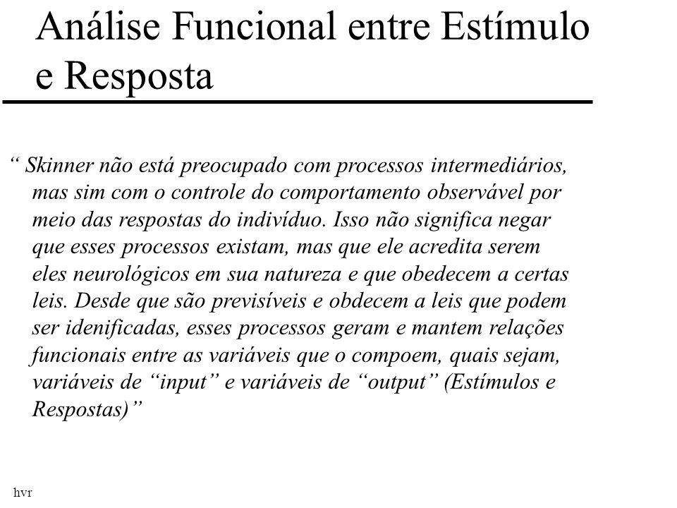 Análise Funcional entre Estímulo e Resposta