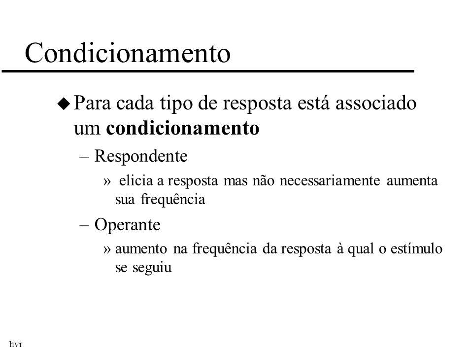 CondicionamentoPara cada tipo de resposta está associado um condicionamento. Respondente.