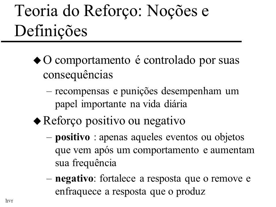 Teoria do Reforço: Noções e Definições