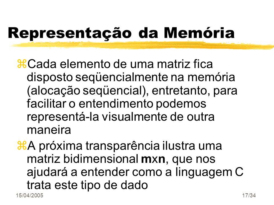 Representação da Memória
