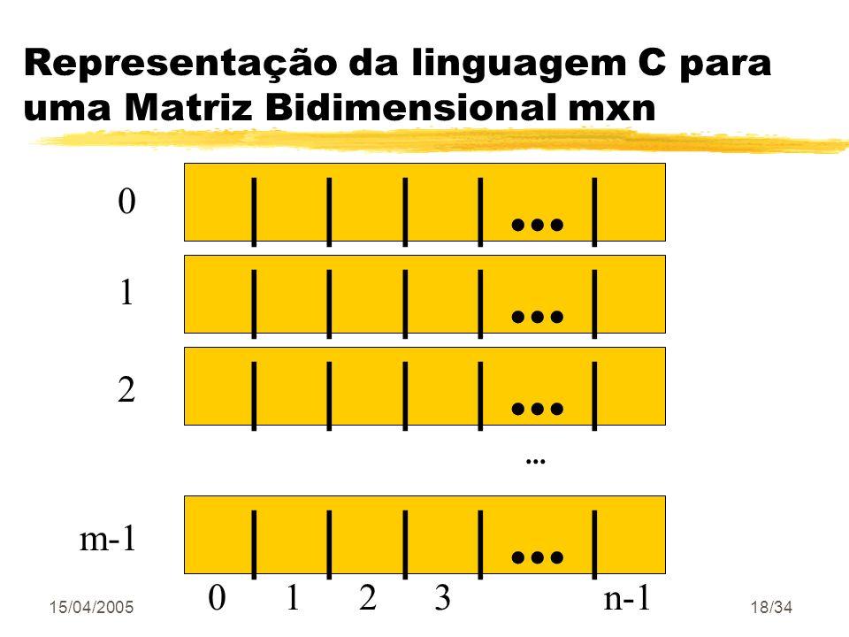 Representação da linguagem C para uma Matriz Bidimensional mxn