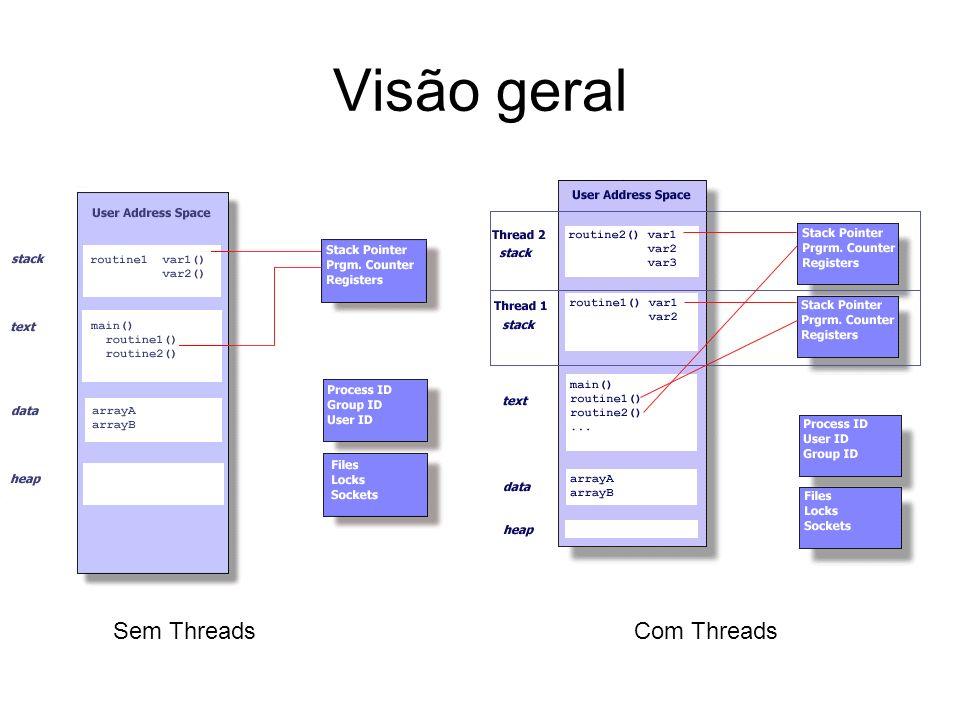 Visão geral Sem Threads Com Threads