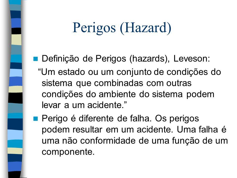Perigos (Hazard) Definição de Perigos (hazards), Leveson: