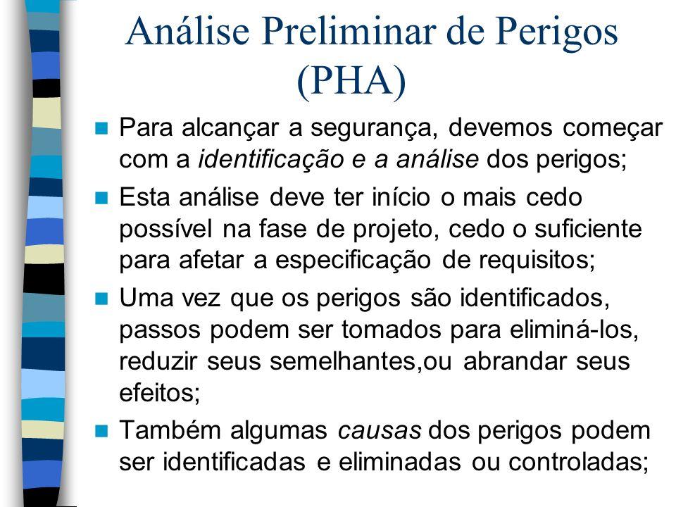 Análise Preliminar de Perigos (PHA)