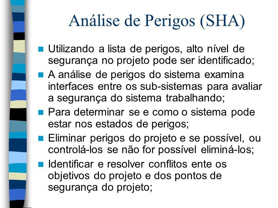 Análise de Perigos (SHA)