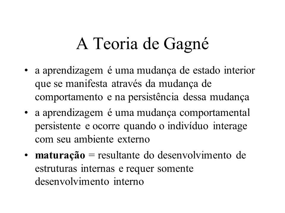 A Teoria de Gagné