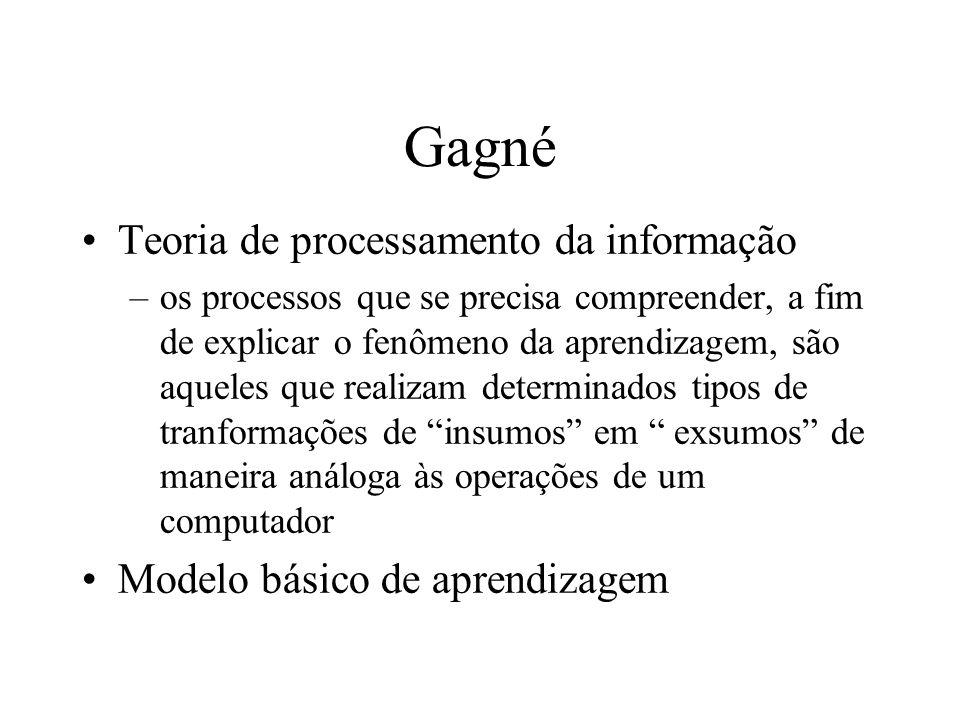Gagné Teoria de processamento da informação