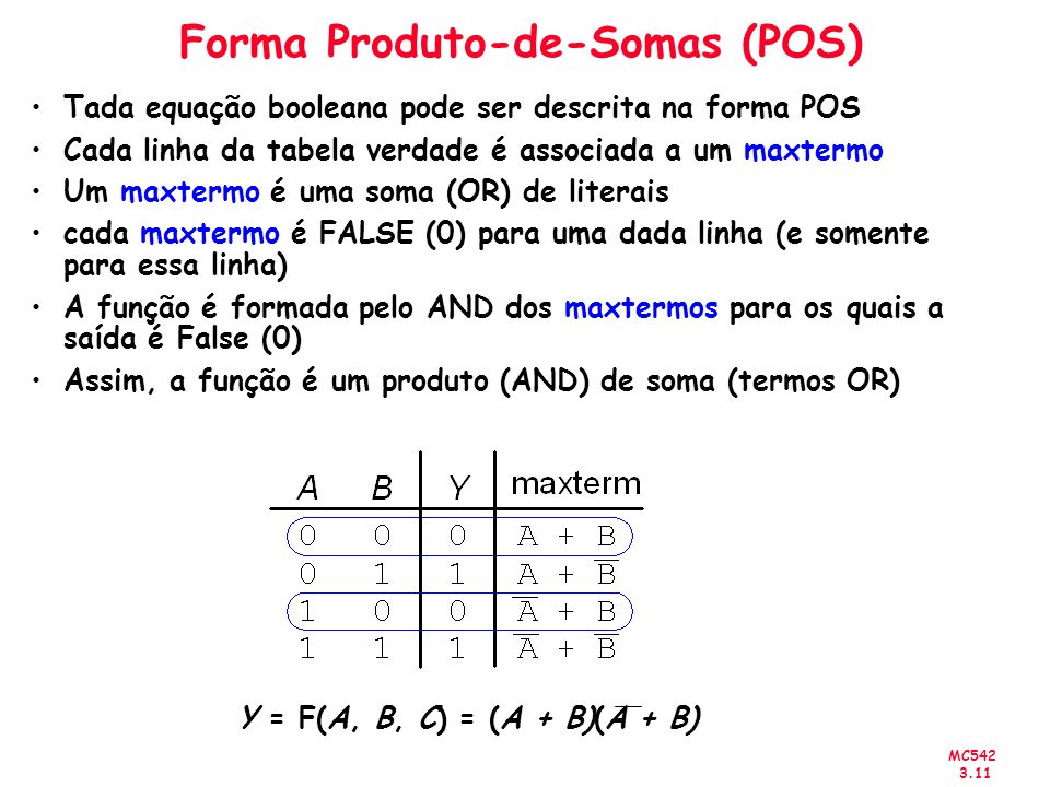 Forma Produto-de-Somas (POS)