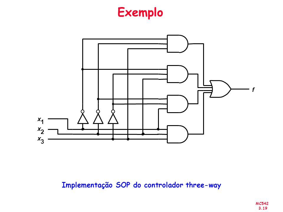 Implementação SOP do controlador three-way