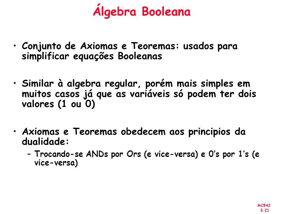 Álgebra Booleana Conjunto de Axiomas e Teoremas: usados para simplificar equações Booleanas.