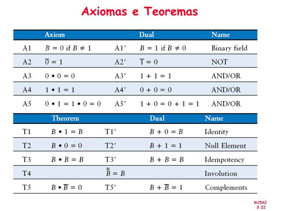 Axiomas e Teoremas