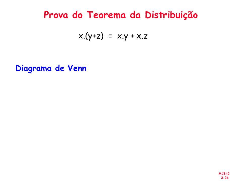 Prova do Teorema da Distribuição