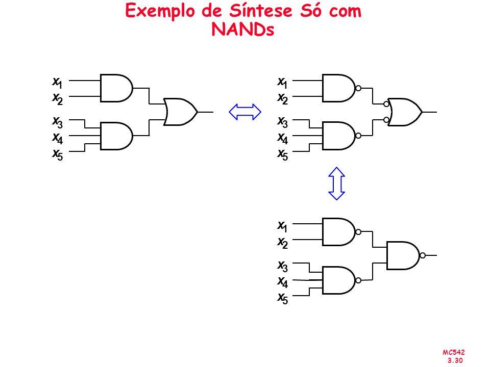 Exemplo de Síntese Só com NANDs
