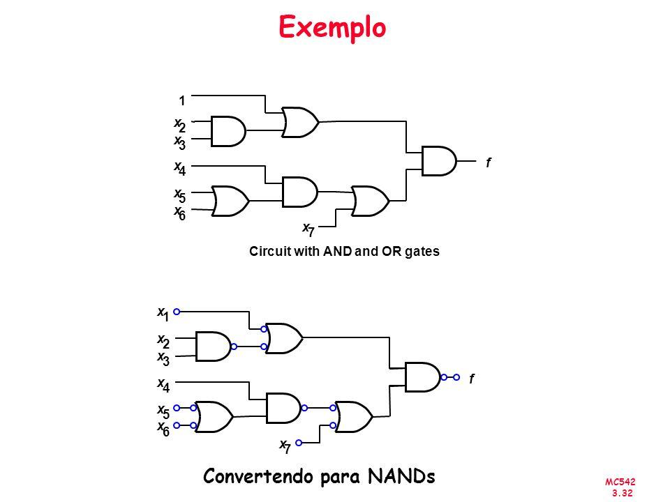 Exemplo Convertendo para NANDs 1 x 2 3 f 4 5 6 7