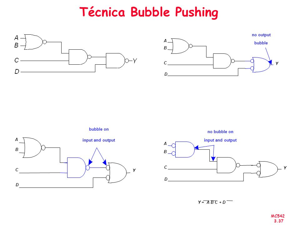 Técnica Bubble Pushing